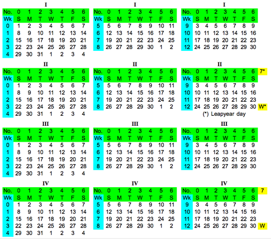 File:National Calendar with World Calendar Dates 2014-05-26.png