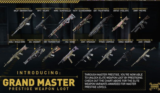 File:Master Prestige elite weapon unlocks AW.jpg