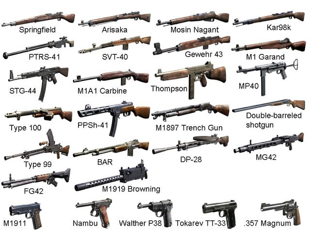 File:CoD WaW Weapons.jpg
