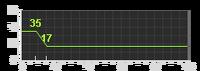 CBJ-MS range CoDG