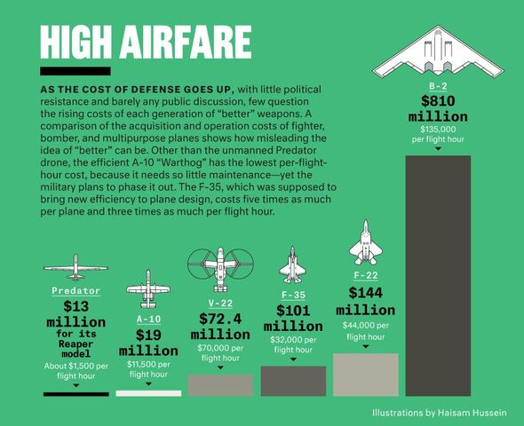 File:Aircraft cost.jpg