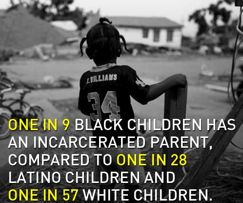 File:1 in 9 black children has an incarcerated parent.jpg