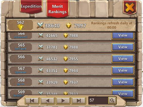 Merit Rankings 2
