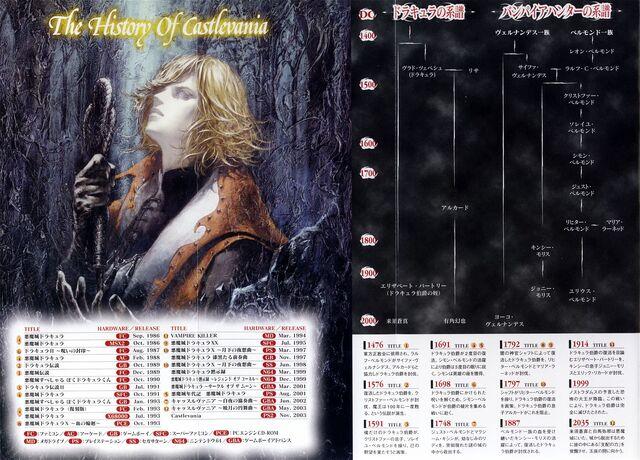 File:NTT-LOI-Timeline.jpg