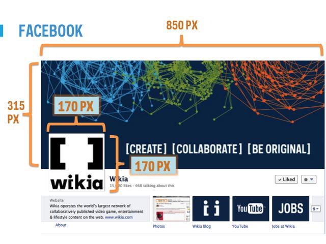 File:Social media webinar Slide11.png