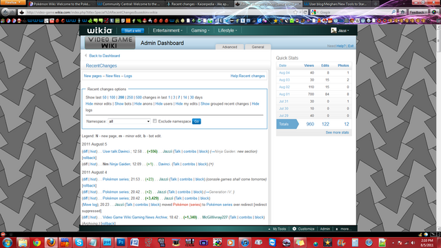 File:Video Game Wiki Admin Dashboard.png