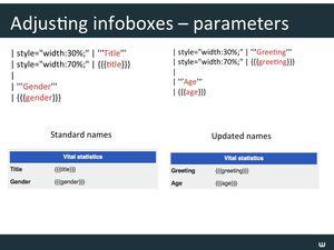 Templates Webinar Slide44