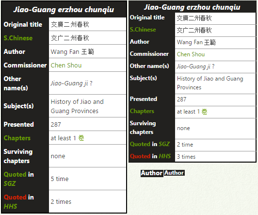 File:Jiao-guang erzhou comparison2.png