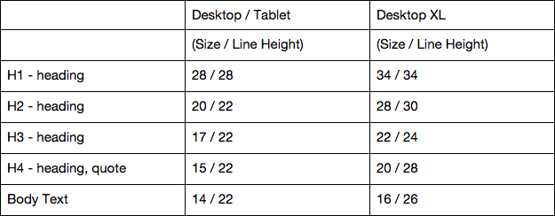 File:Typography-table.png