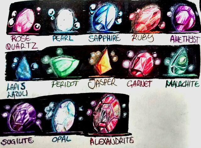 File:Steven universe gemstone fanart test by dcrisisbeta-d8mfqc3.jpg