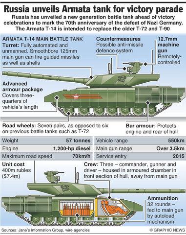 File:Armata-tank-t14.jpg