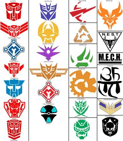 File:Transformer Symbols.png