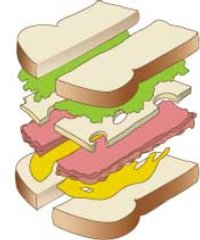 File:Sandwich-diagram.jpg