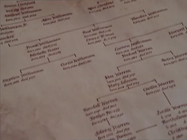File:Family Tree 2x14 Screenshot.png