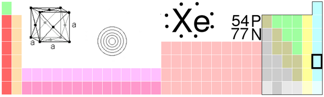 File:Xe-TableImage.png