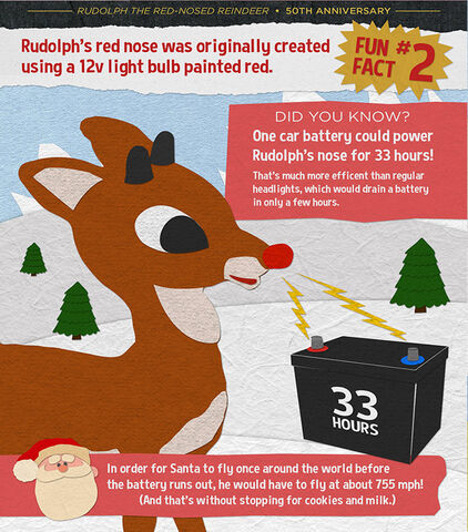 File:Rudolph fun fact 2.jpg