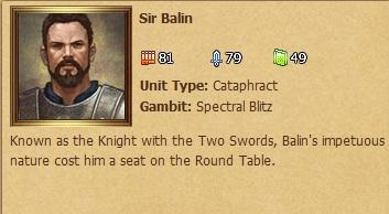 Sir Balin Status Window