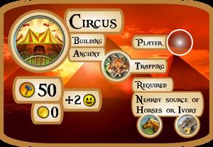 Circus Info Card