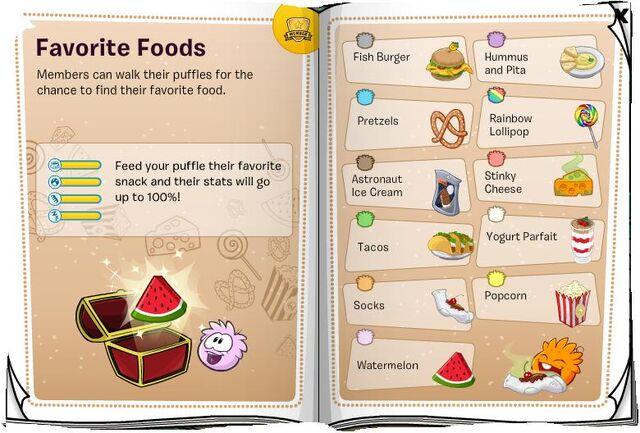 File:Favourite foods.jpg