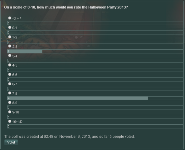 File:Poll2Nov8From2013.png