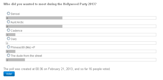 File:Phineas99 Past Poll February 21 2013.png