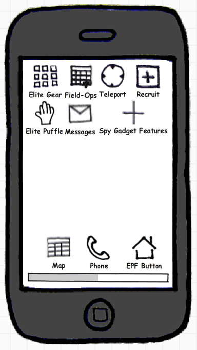 Spy Application For Mobile