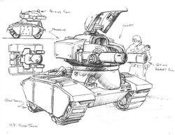 CNCTD M7 Micro Tank
