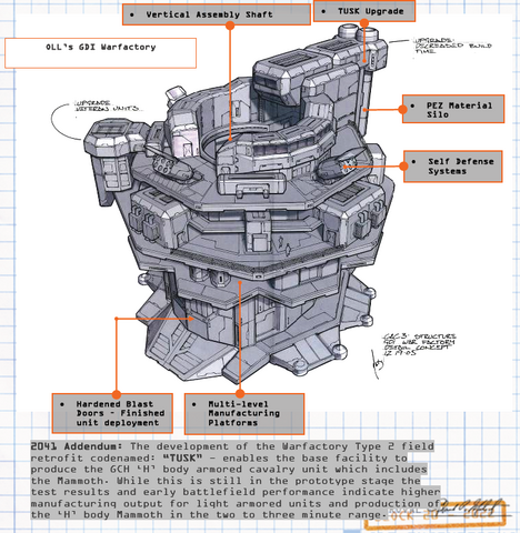 File:CNCTW Early War Factory Annotated Concept Art.png