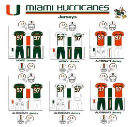 1900px-Miami Huricanes Jerseys