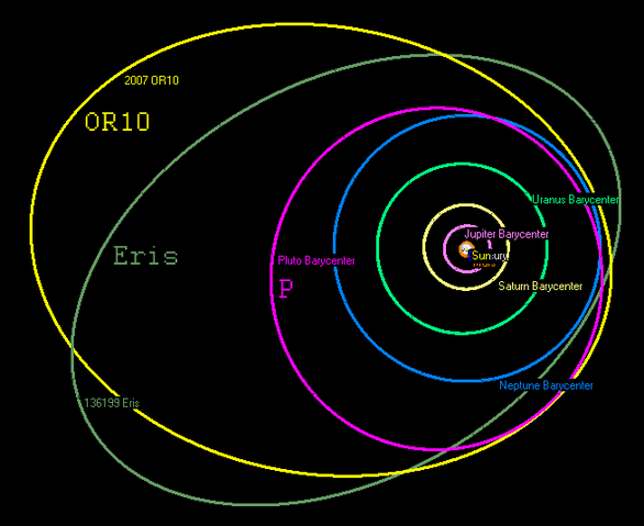 File:2007OR10-orbit.png