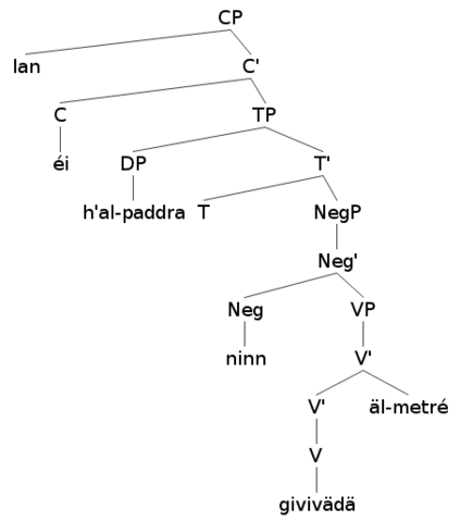 File:Stgraph.png.png