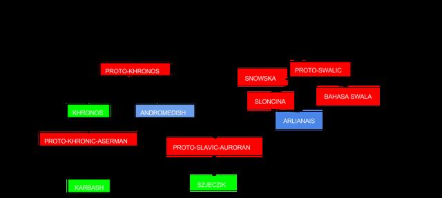 File:Aurora-Andromedan-0.png
