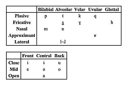 File:Consonants and vowels.jpg