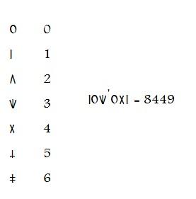 File:Beiya Numbers.jpg