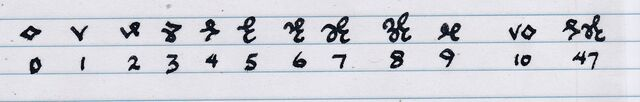 File:Numerals.jpg