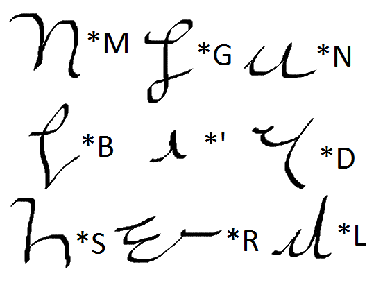 File:Yelelar Consonants.png