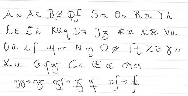 File:Letras.jpg
