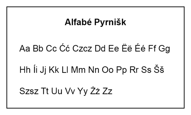 File:Parnishk Alphabet.png
