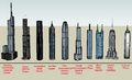 Worlds Tallest Buildings 2.png
