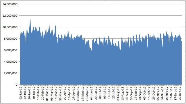 File:2012 ratings.jpg