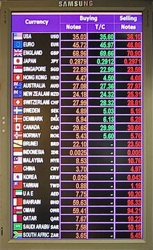 Exchange rates display