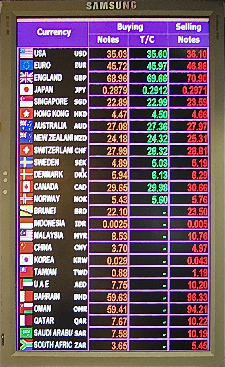 Forex currency rates today