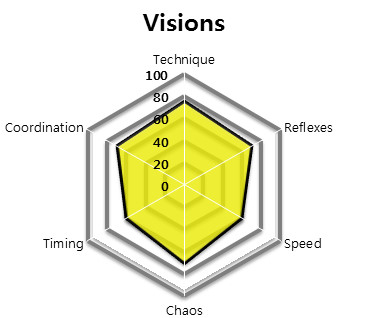 File:Visions - HEXAGON STATS.jpg