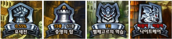 Kr patch honor gorge ranking in icons