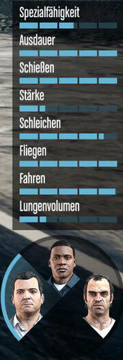 GTA V Skills.jpg