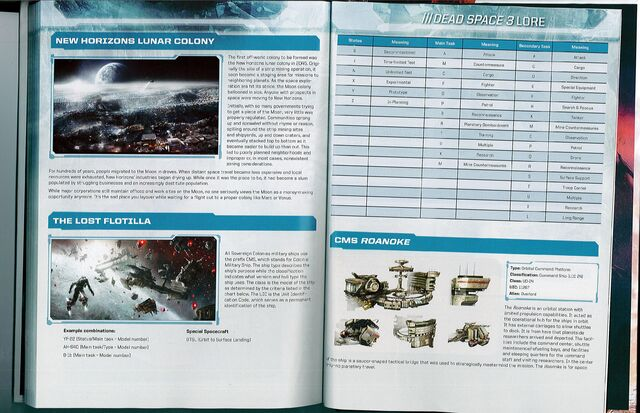 File:Dead Space 3 guide locations and ship guide.JPG