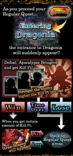 Machination of Dragonia How To Play
