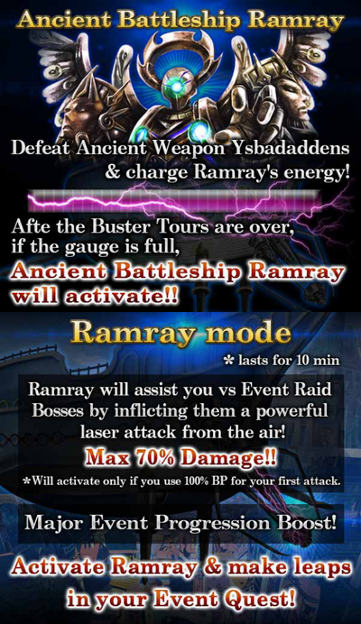 Ark World End Ramray Mode