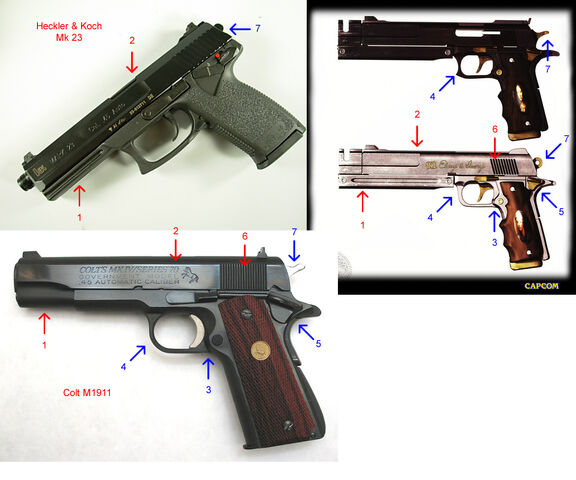 File:Gun comparison.jpg