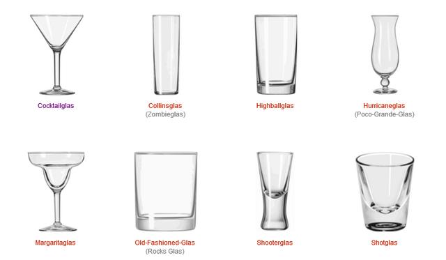 Datei:Cocktail Wiki - Gläser.png